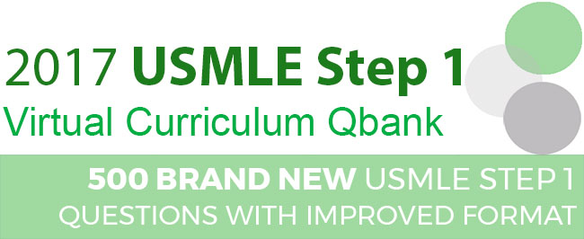Usmle Step 1 Virtual Curriculum Qbank Anatomy Medbullets Step 1
